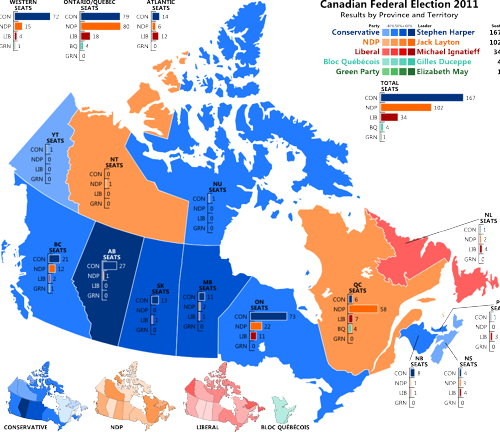 vidioman: Canadian Federal Election 2011